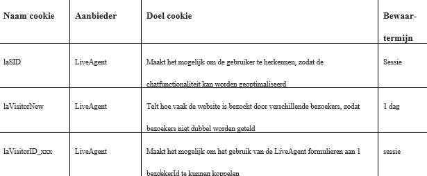 LiveAgent cookies